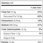bread and tomato au gratin nutrition label
