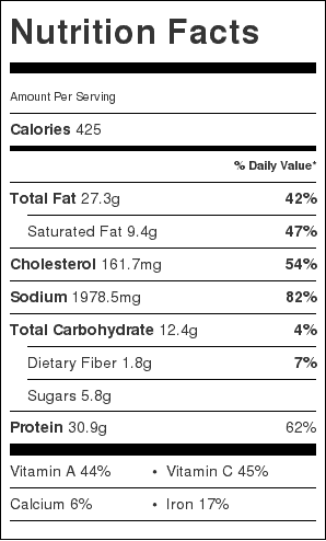 turkey meatloaf recipe nutrition label