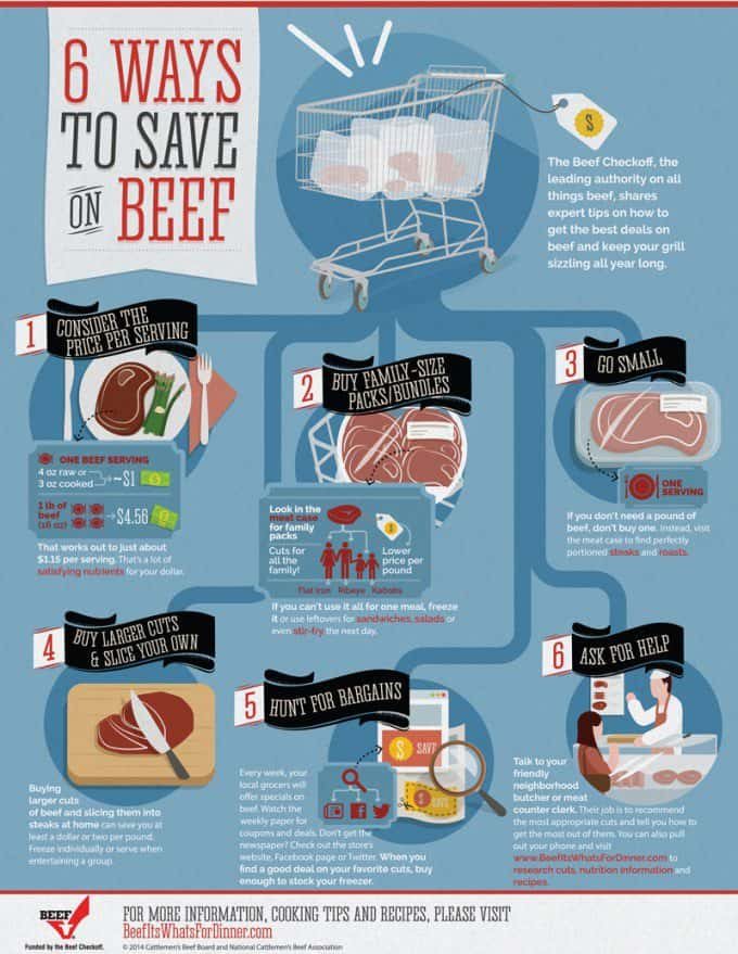 Easy Ways to Save Money on Beef! #KnowYourBeef